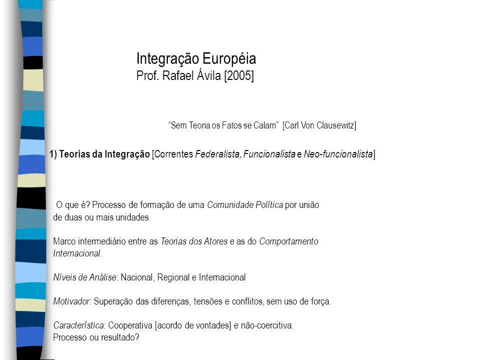 Integração Européia Prof. Rafael Ávila [2005]